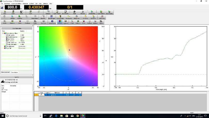 Ensayos de laboratorio en el área óptica